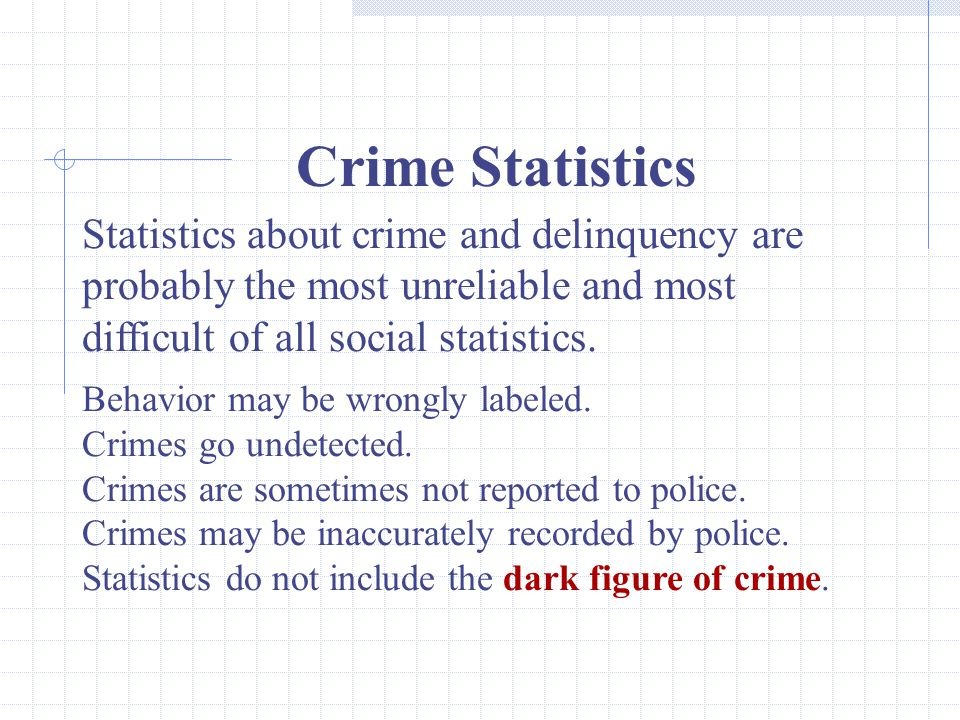 20 Crime Statistics Statistics about crime and delinquency are probably the most unreliable and most difficult of all social statistics.