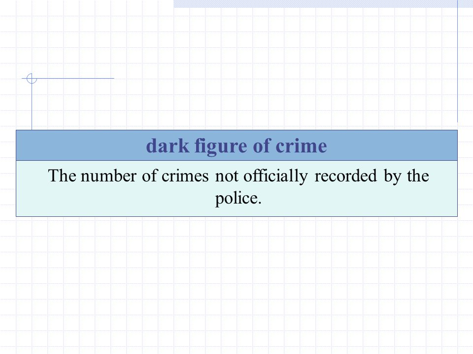 21 dark figure of crime The number of crimes not officially recorded by the police.