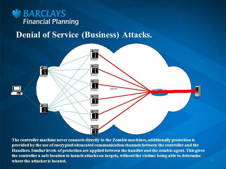 22 Denial of Service (Business) Attacks.