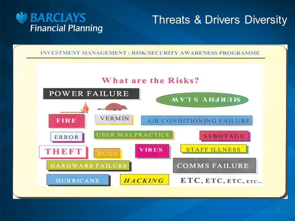 9 Threats & Drivers Diversity