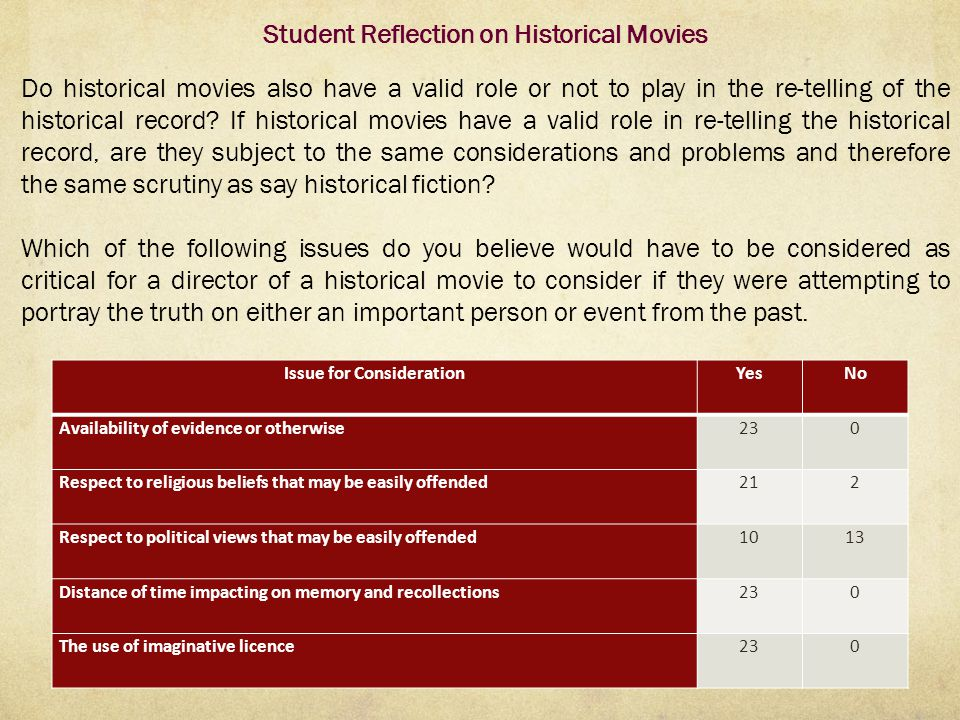 Student Reflection on Historical Movies Do historical movies also have a valid role or not to play in the re-telling of the historical record.