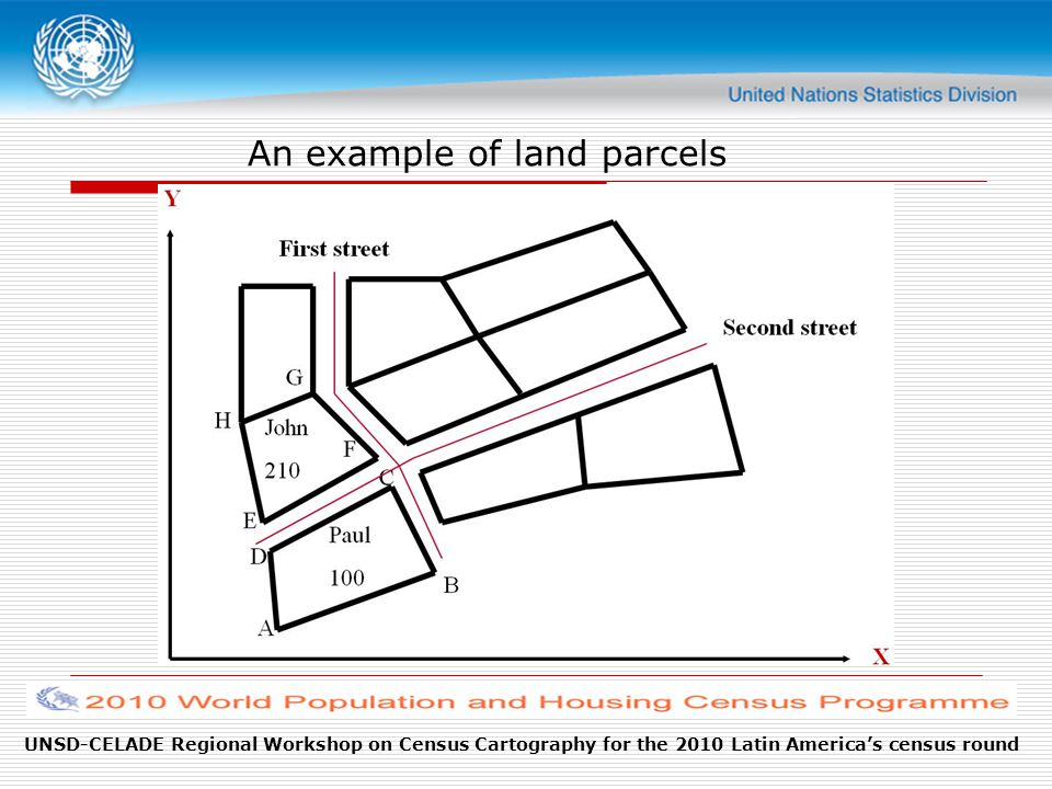 UNSD-CELADE Regional Workshop on Census Cartography for the 2010 Latin America's census round An example of land parcels