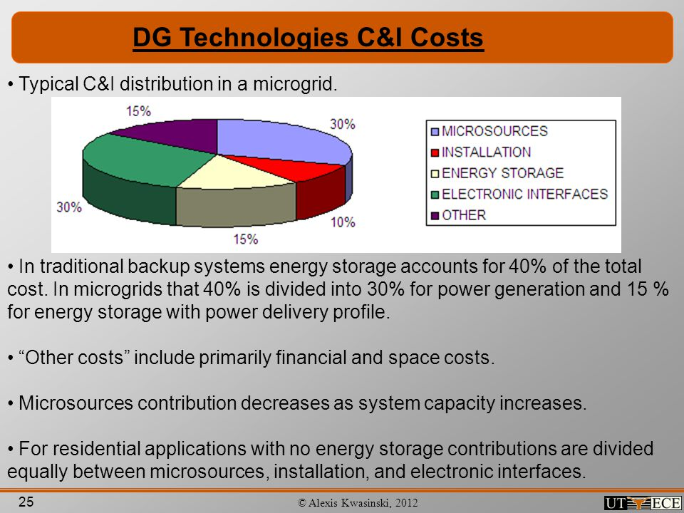 25 © Alexis Kwasinski, 2012 DG Technologies C&I Costs Typical C&I distribution in a microgrid. In traditional backup systems energy storage accounts f