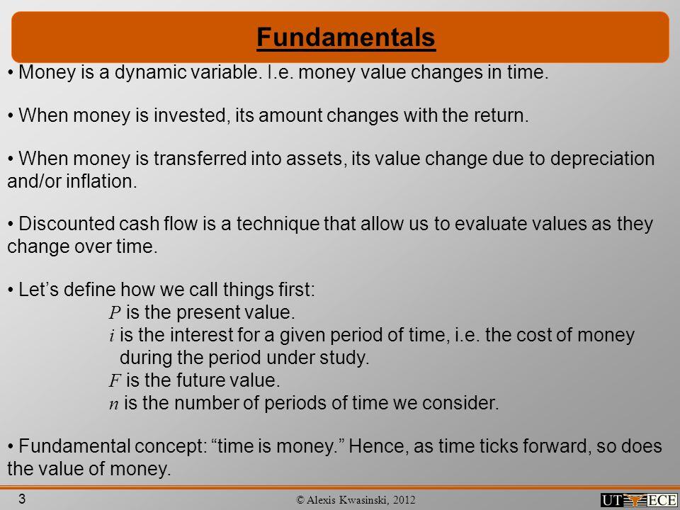 4 © Alexis Kwasinski, 2012 Fundamentals A dollar bill today worth the same as a dollar bill a year ago.
