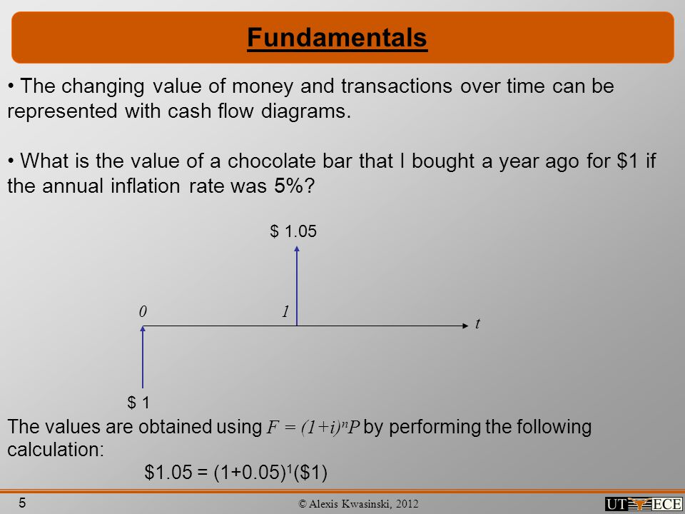 5 © Alexis Kwasinski, 2012 Fundamentals The changing value of money and transactions over time can be represented with cash flow diagrams. What is the