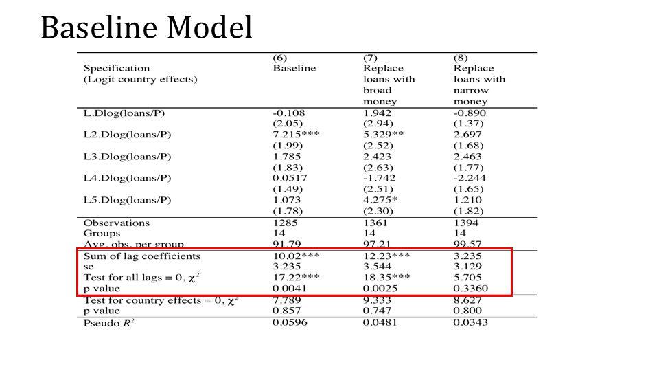 Baseline Model