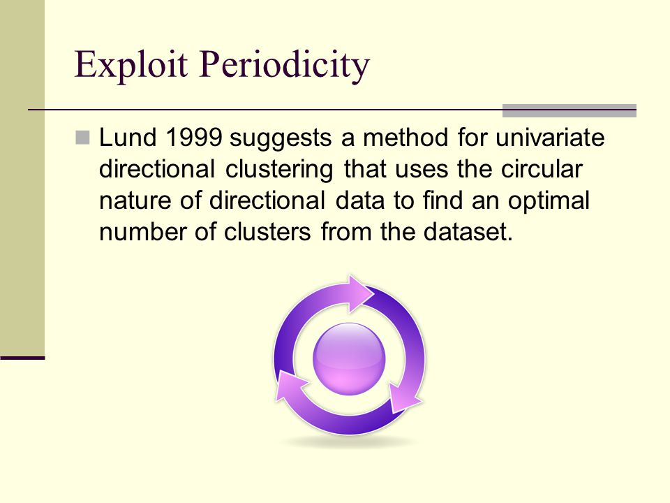 Exploit Periodicity Lund 1999 suggests a method for univariate directional clustering that uses the circular nature of directional data to find an optimal number of clusters from the dataset.