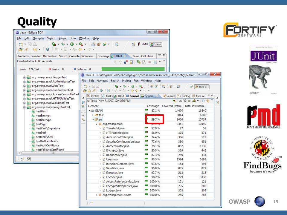 OWASP Quality 15