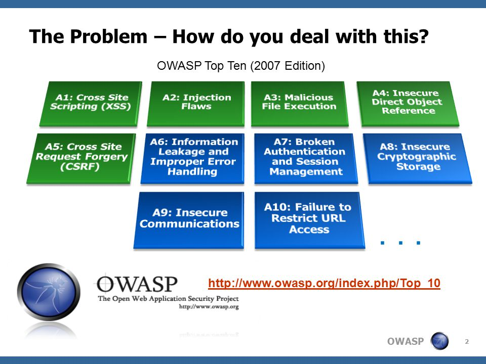 OWASP The Problem – How do you deal with this.