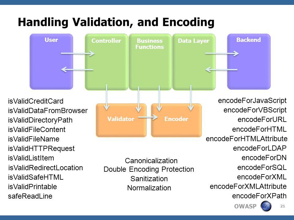 OWASP Handling Validation, and Encoding Backend ControllerBusiness Functions User Data Layer Validator Encoder encodeForURL encodeForJavaScript encodeForVBScript encodeForDN encodeForHTML encodeForHTMLAttribute encodeForLDAP encodeForSQL encodeForXML encodeForXMLAttribute encodeForXPath isValidDirectoryPath isValidCreditCard isValidDataFromBrowser isValidListItem isValidFileContent isValidFileName isValidHTTPRequest isValidRedirectLocation isValidSafeHTML isValidPrintable safeReadLine Canonicalization Double Encoding Protection Normalization Sanitization 21