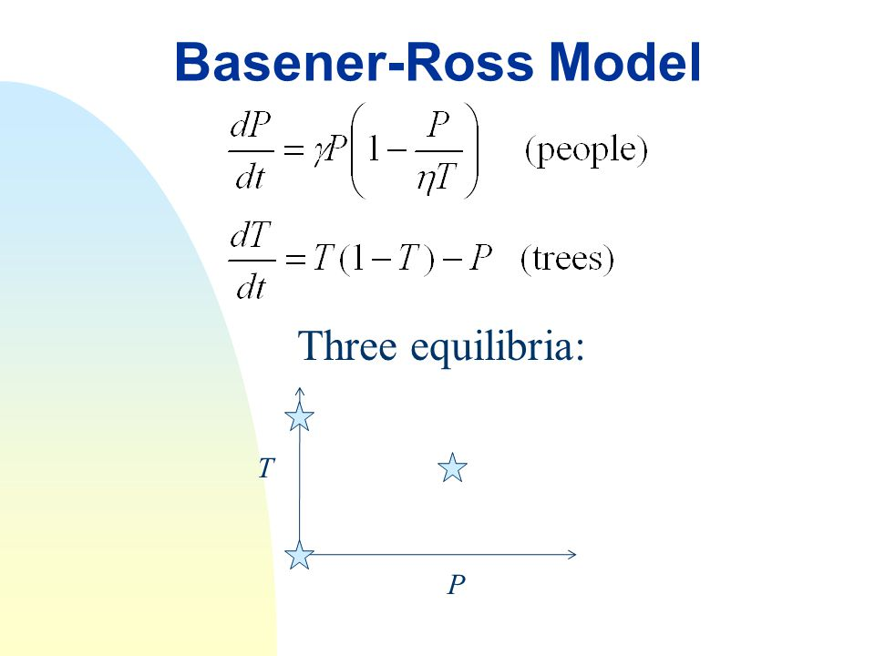 Basener-Ross Model P T Three equilibria: