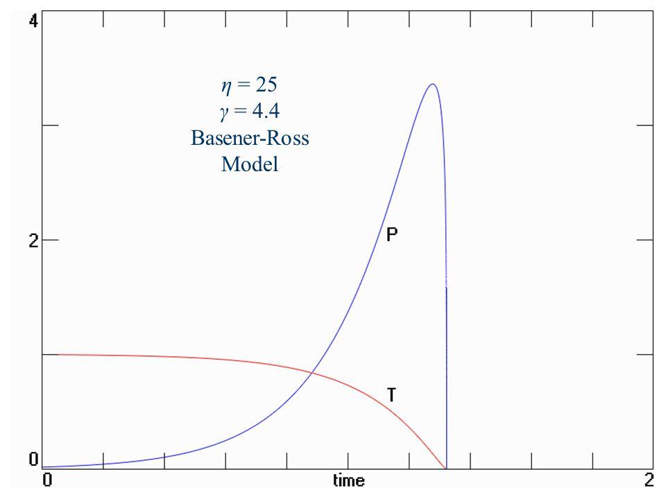 η = 25 γ = 4.4 Basener-Ross Model