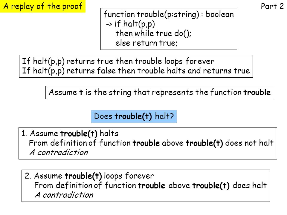 A replay of the proof function trouble(p:string) : boolean -> if halt(p,p) then while true do (); else return true; Part 3 Reality check: what is trouble(t).