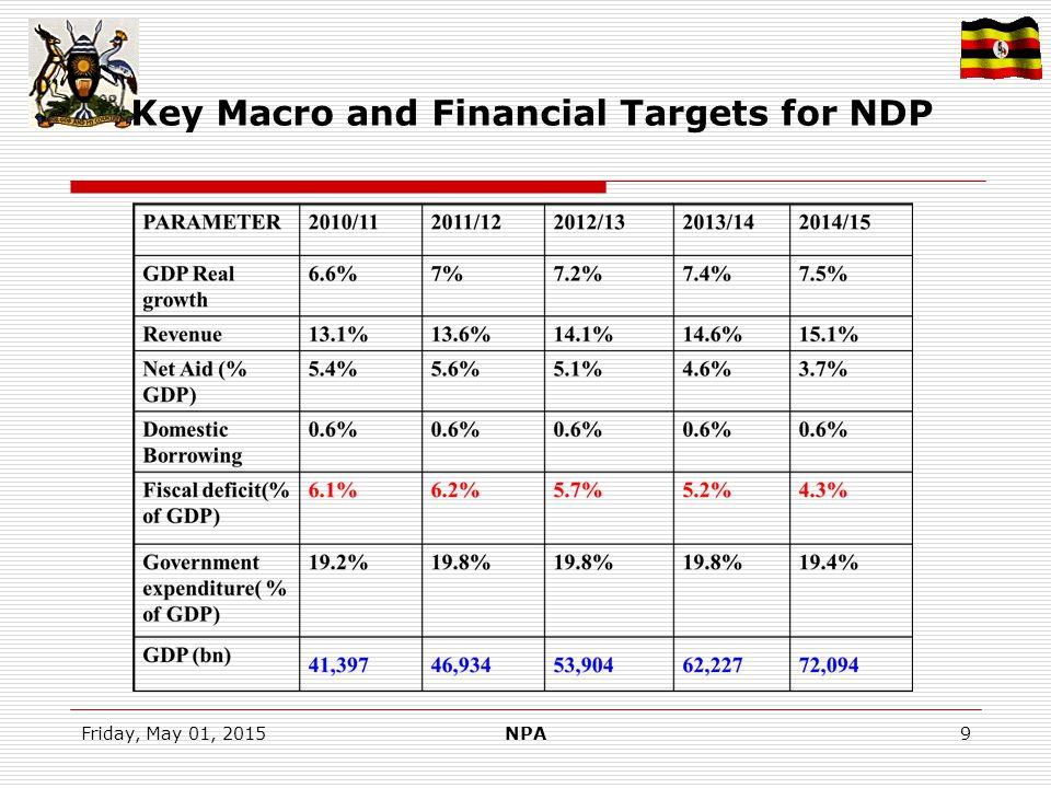 Key Macro and Financial Targets for NDP Friday, May 01, 2015NPA9