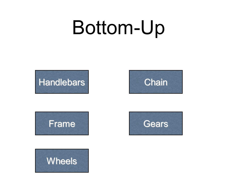 Bottom-Up Handlebars Frame Wheels Chain Gears