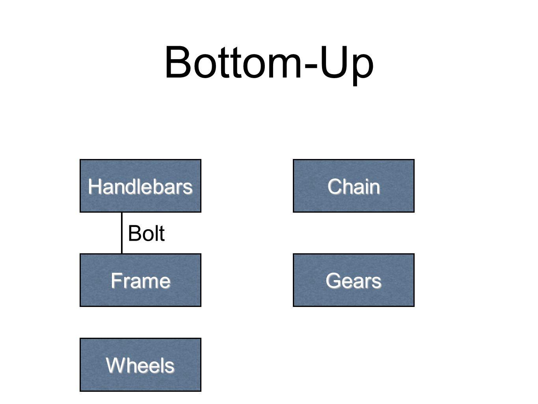 Handlebars Frame Wheels Chain Gears Bolt