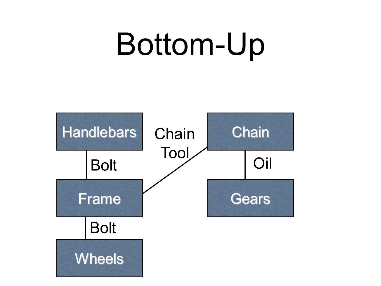 Bottom-Up Handlebars Frame Wheels Chain Gears Bolt Oil Chain Tool