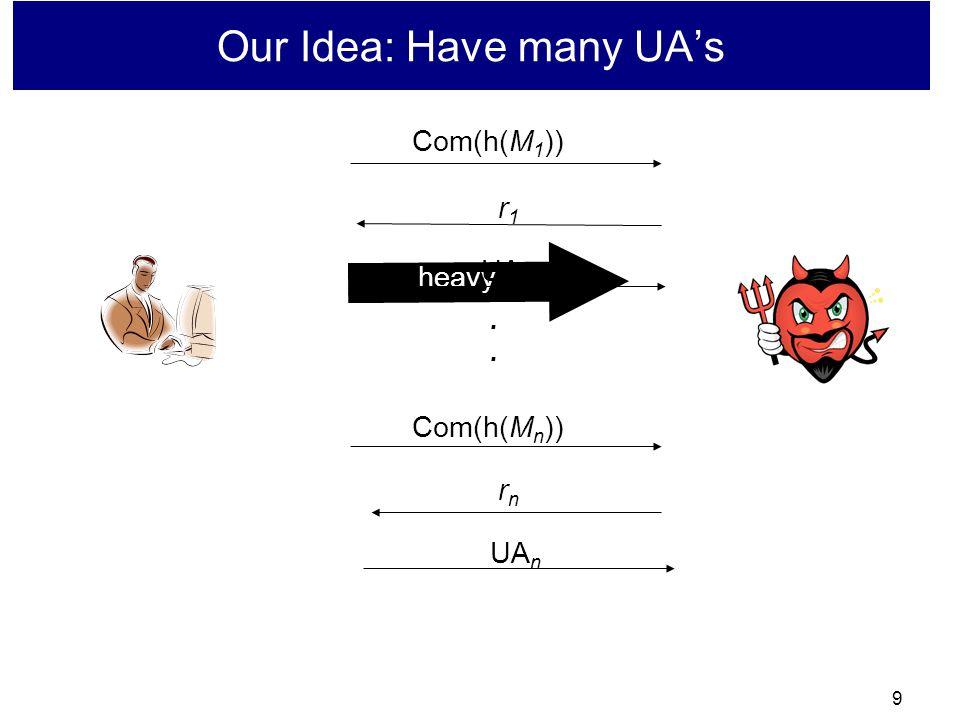 9 Our Idea: Have many UA's Com(h(M 1 )) r1r1.... Com(h(M n )) rnrn heavy UA 1 UA n