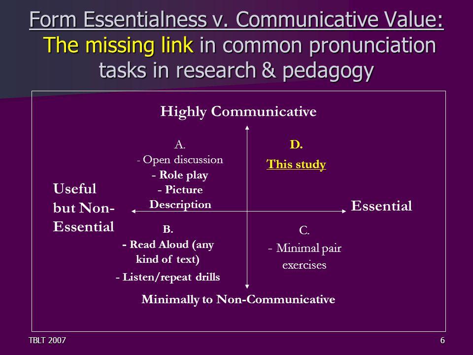 TBLT 200717 References by Slide Number 4.Ellis (1999); Mackey, Gass & McDonough (2000); Pica et.