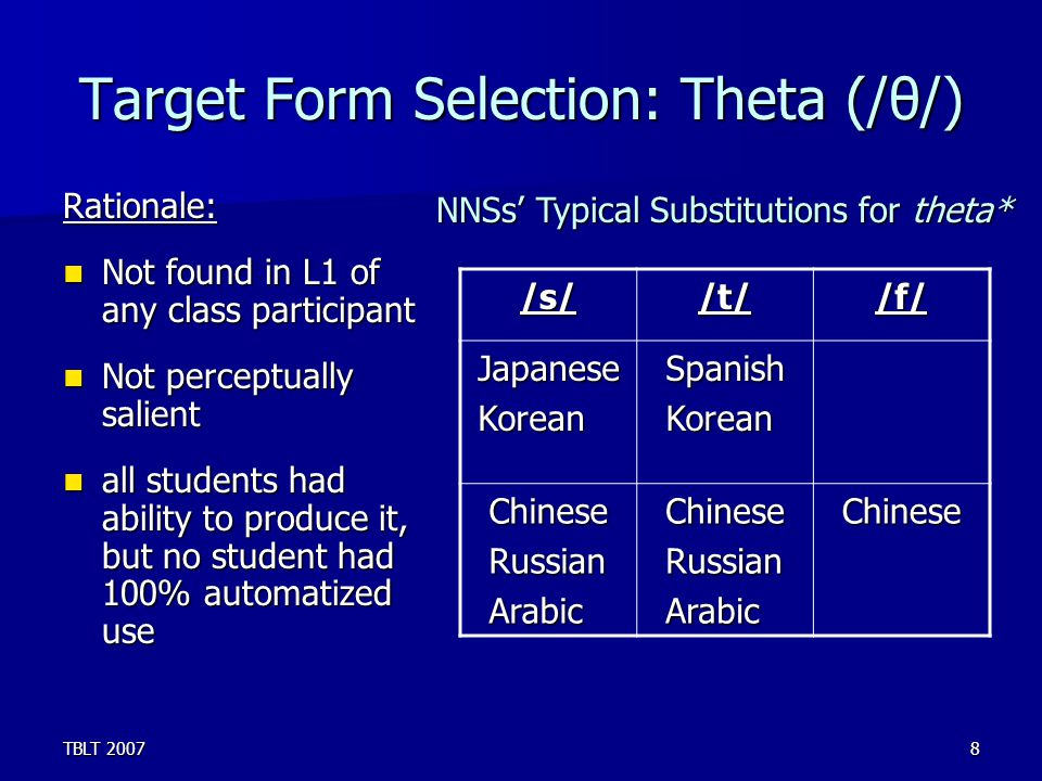 TBLT 20078 Target Form Selection: Theta (/θ/) Rationale: Not found in L1 of any class participant Not found in L1 of any class participant Not perceptually salient Not perceptually salient all students had ability to produce it, but no student had 100% automatized use all students had ability to produce it, but no student had 100% automatized use /s//t//f/ JapaneseKoreanSpanishKorean ChineseRussianArabicChineseRussianArabicChinese NNSs' Typical Substitutions for theta*