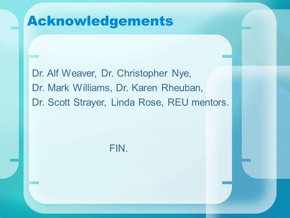Acknowledgements Dr. Alf Weaver, Dr. Christopher Nye, Dr.
