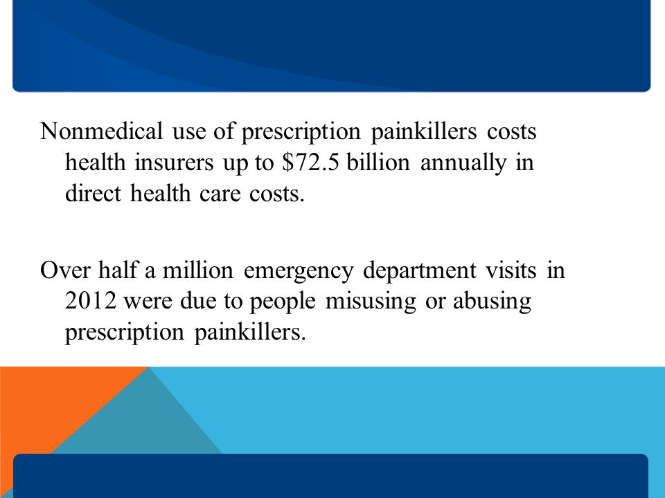 Nonmedical use of prescription painkillers costs health insurers up to $72.5 billion annually in direct health care costs.