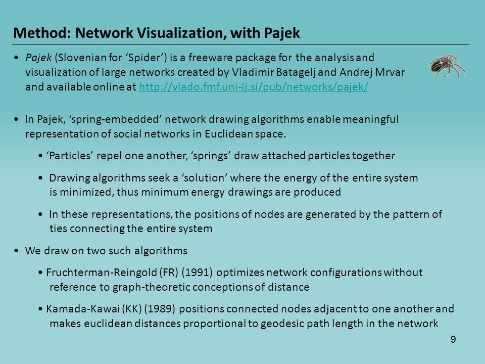 99 Method: Network Visualization, with Pajek Pajek (Slovenian for 'Spider') is a freeware package for the analysis and visualization of large networks created by Vladimir Batagelj and Andrej Mrvar and available online at http://vlado.fmf.uni-lj.si/pub/networks/pajek/http://vlado.fmf.uni-lj.si/pub/networks/pajek/ In Pajek, 'spring-embedded' network drawing algorithms enable meaningful representation of social networks in Euclidean space.