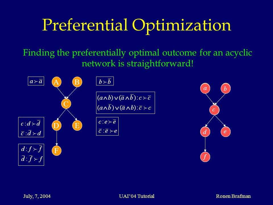 July, 7, 2004 UAI'04 Tutorial Ronen Brafman Preferential Optimization Finding the preferentially optimal outcome for an acyclic network is straightforward.