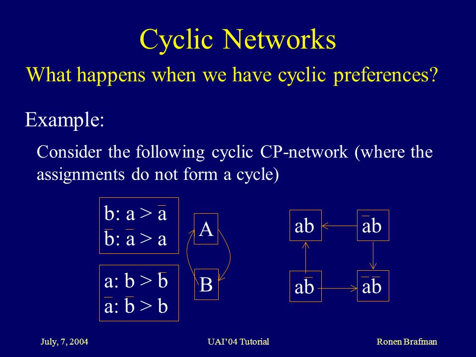 July, 7, 2004 UAI'04 Tutorial Ronen Brafman Cyclic Networks What happens when we have cyclic preferences.