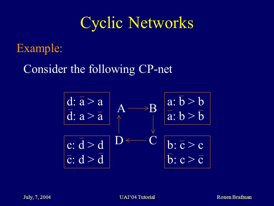 July, 7, 2004 UAI'04 Tutorial Ronen Brafman Cyclic Networks A C B D d: a > a c: d > db: c > c a: b > b Example: Consider the following CP-net
