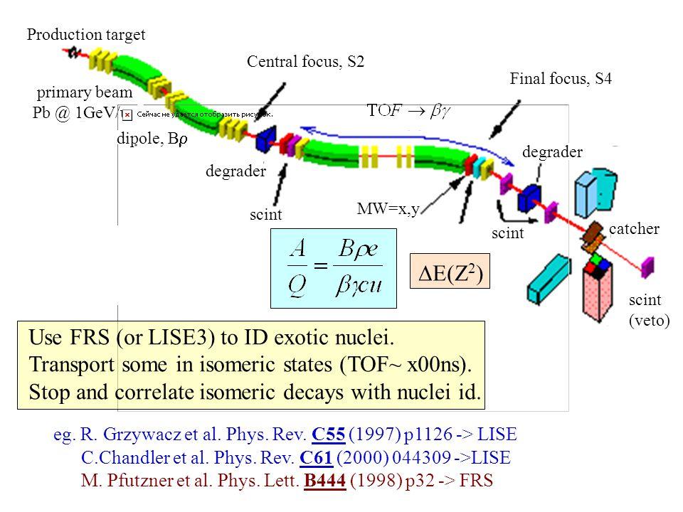 S.Al-Garni et al. Surrey/GSI/Liverpool) Yb (Z=70) X rays but lack of e - coincs.
