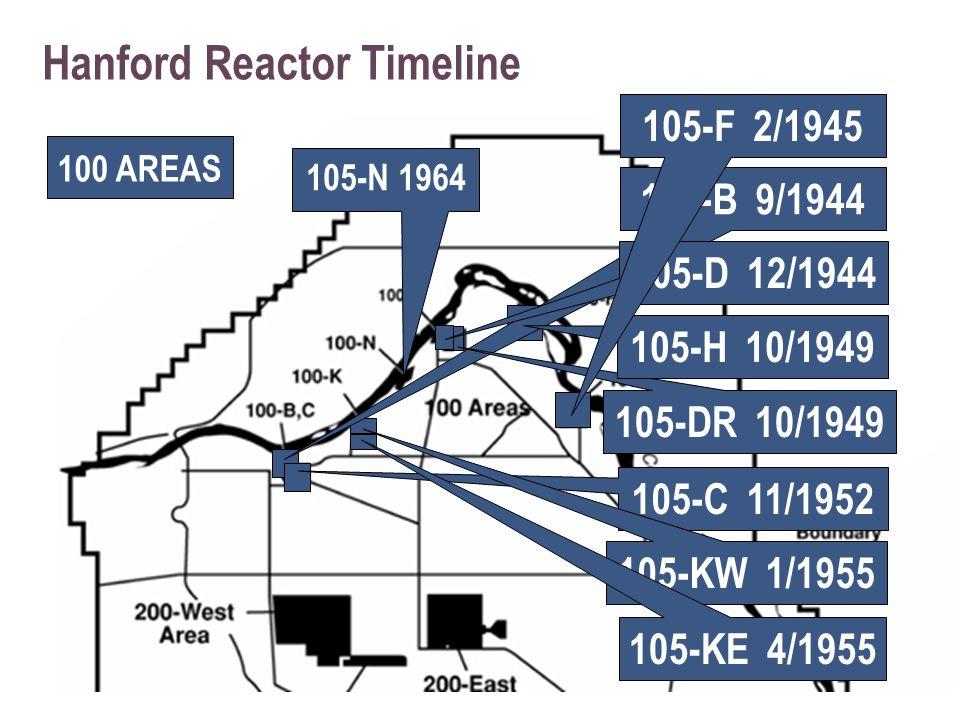 100 AREAS Hanford Reactor Timeline 105-B 9/1944 105-C 11/1952 105-KW 1/1955 105-KE 4/1955 105-N 1964 105-D 12/1944 105-DR 10/1949 105-H 10/1949 105-F 2/1945