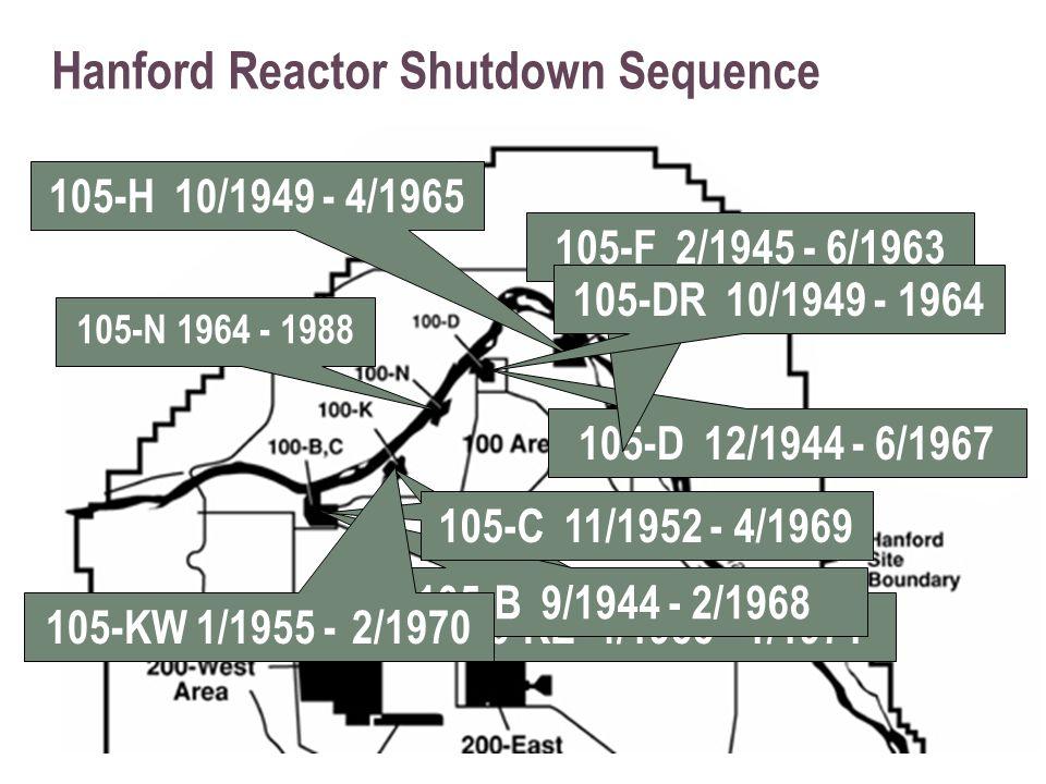 105-KE 4/1955 - 1/1971 Hanford Reactor Shutdown Sequence 105-B 9/1944 - 2/1968 105-C 11/1952 - 4/1969 105-N 1964 - 1988 105-D 12/1944 - 6/1967 105-H 10/1949 - 4/1965 105-F 2/1945 - 6/1963 105-KW 1/1955 - 2/1970 105-DR 10/1949 - 1964