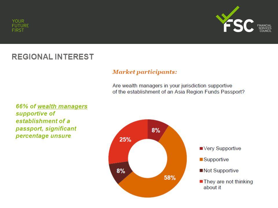 FSC INVOLVEMENT 1.