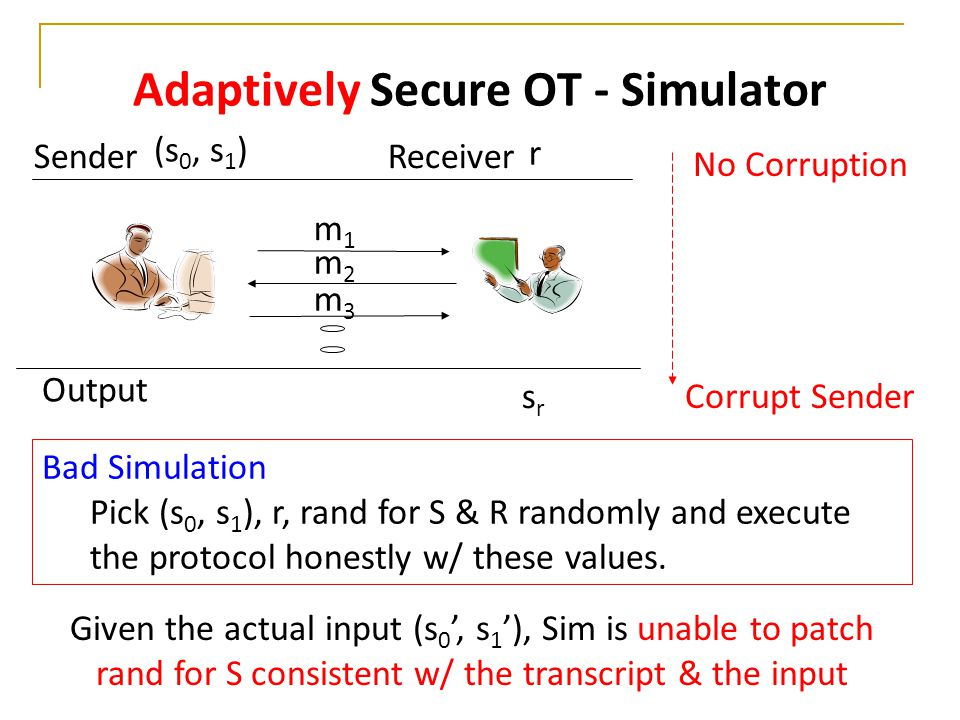 Our Compiler - 1 Basically, [H08]+[IKLP06].