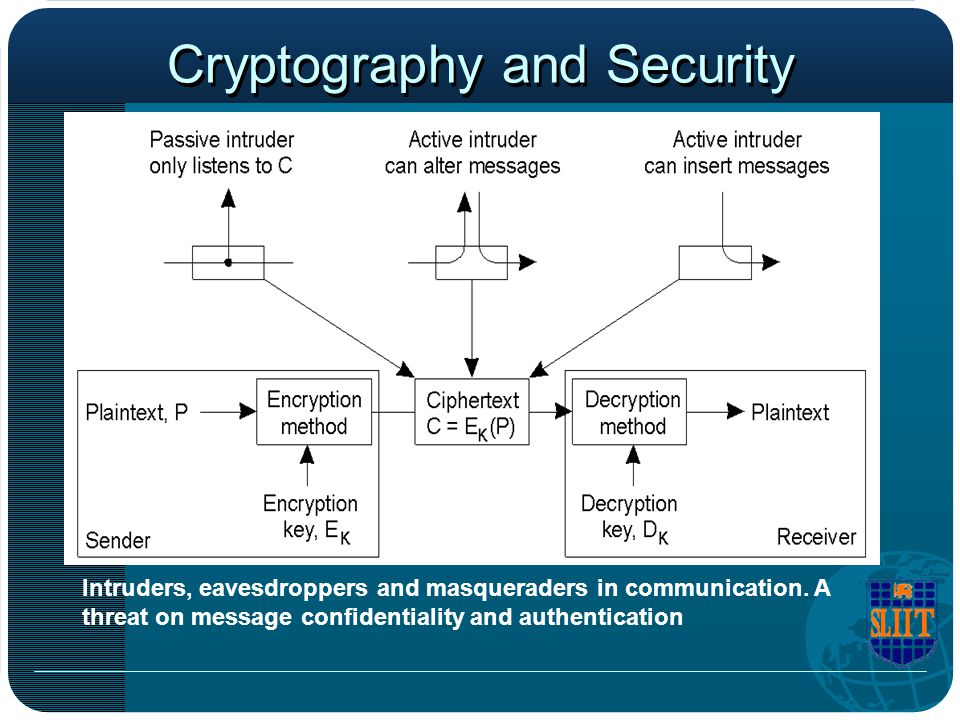 Cryptography and Security Intruders, eavesdroppers and masqueraders in communication. A threat on message confidentiality and authentication