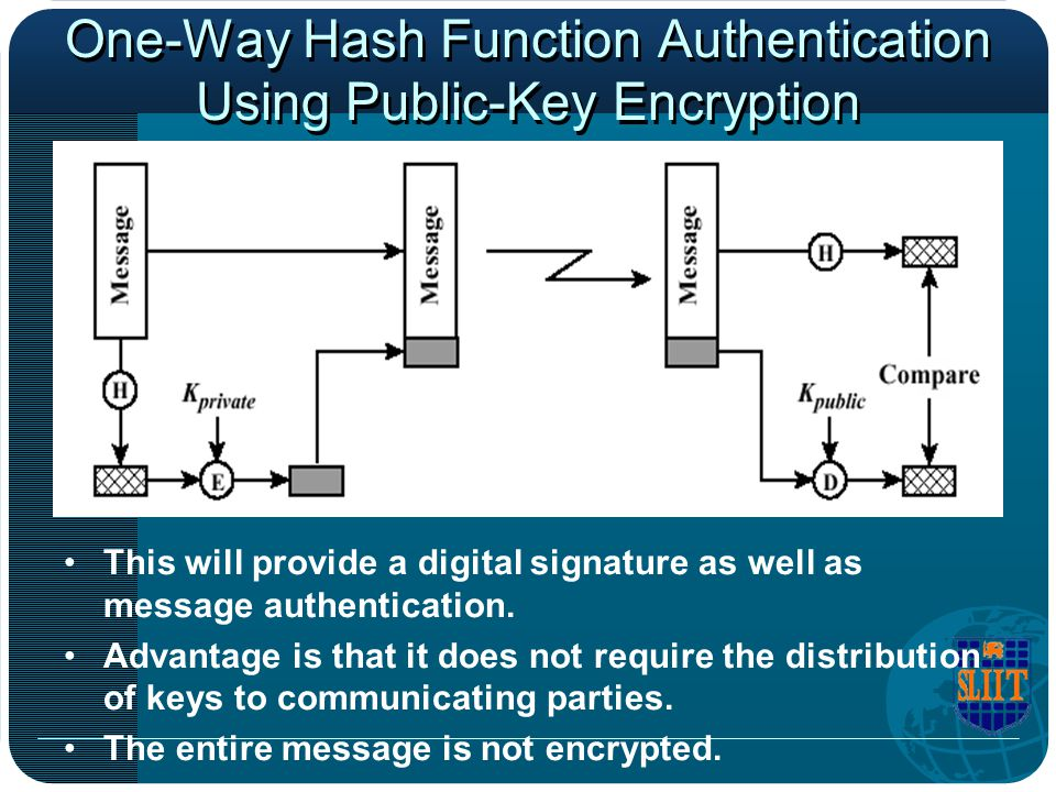 One-Way Hash Function Authentication Using Public-Key Encryption This will provide a digital signature as well as message authentication. Advantage is