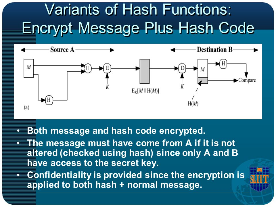 Variants of Hash Functions: Encrypt Message Plus Hash Code Both message and hash code encrypted. The message must have come from A if it is not altere