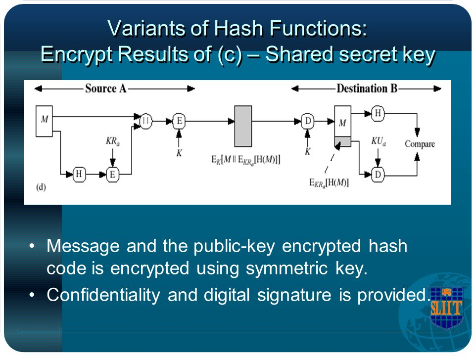 Variants of Hash Functions: Encrypt Results of (c) – Shared secret key Message and the public-key encrypted hash code is encrypted using symmetric key