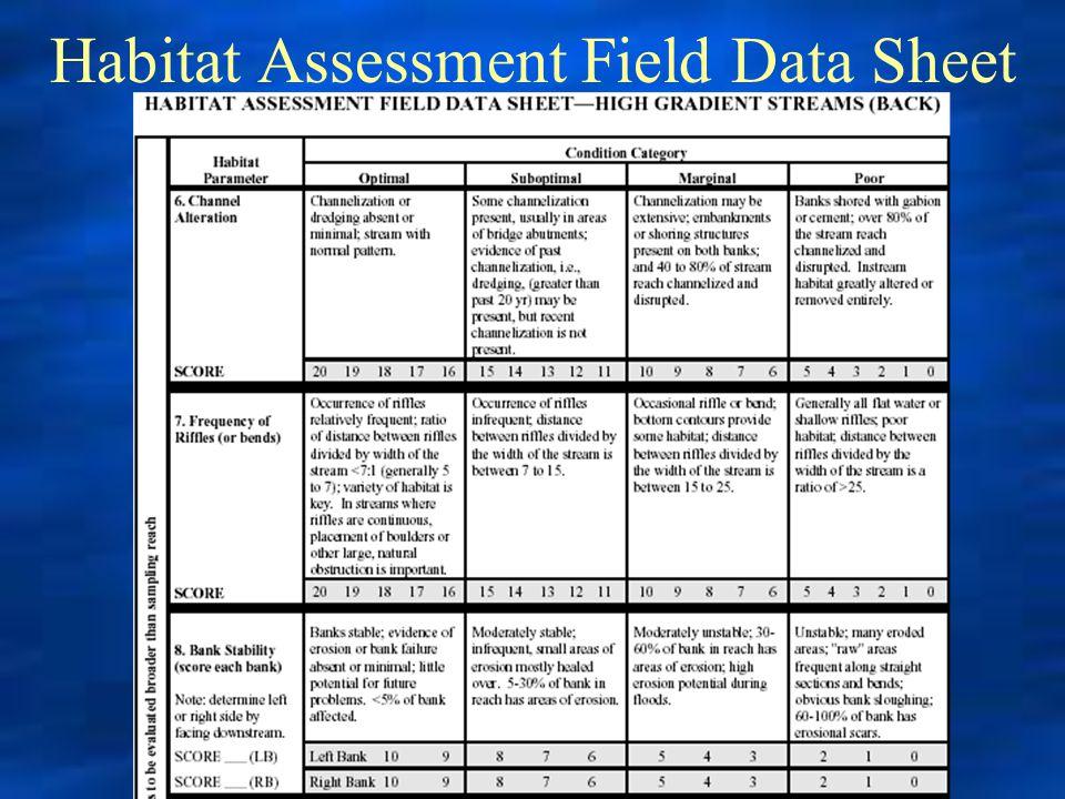 Habitat Assessment Field Data Sheet