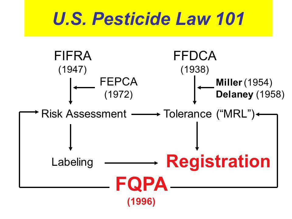 """U.S. Pesticide Law 101 FIFRA (1947) FFDCA (1938) Tolerance (""""MRL"""") FEPCA (1972) Labeling Registration Risk Assessment FQPA (1996) Miller (1954) Delane"""
