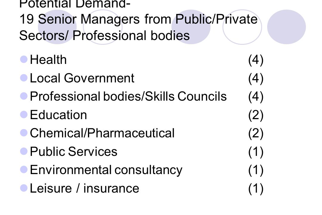 Potential Demand- 19 Senior Managers from Public/Private Sectors/ Professional bodies Health (4) Local Government(4) Professional bodies/Skills Councils (4) Education(2) Chemical/Pharmaceutical(2) Public Services(1) Environmental consultancy(1) Leisure/ insurance(1)