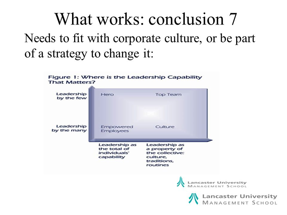 What works: conclusion 7 Needs to fit with corporate culture, or be part of a strategy to change it: