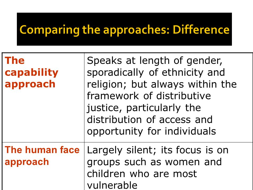The capability approach Speaks at length of gender, sporadically of ethnicity and religion; but always within the framework of distributive justice, particularly the distribution of access and opportunity for individuals The human face approach Largely silent; its focus is on groups such as women and children who are most vulnerable Comparing the approaches: Difference