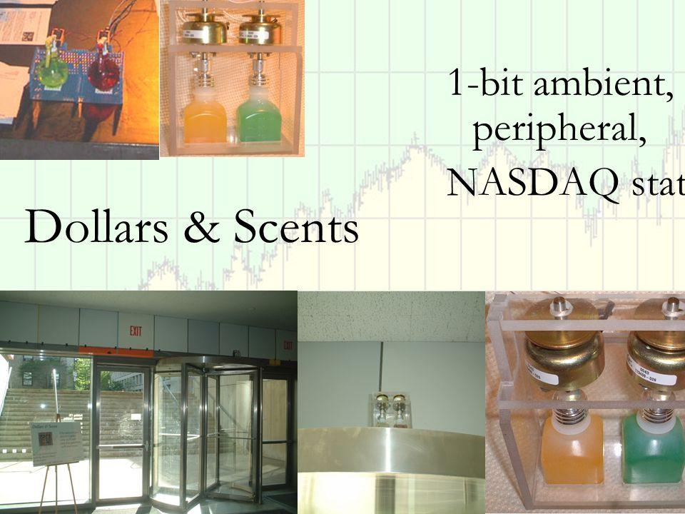 Dollars & Scents 1-bit ambient, peripheral, NASDAQ status