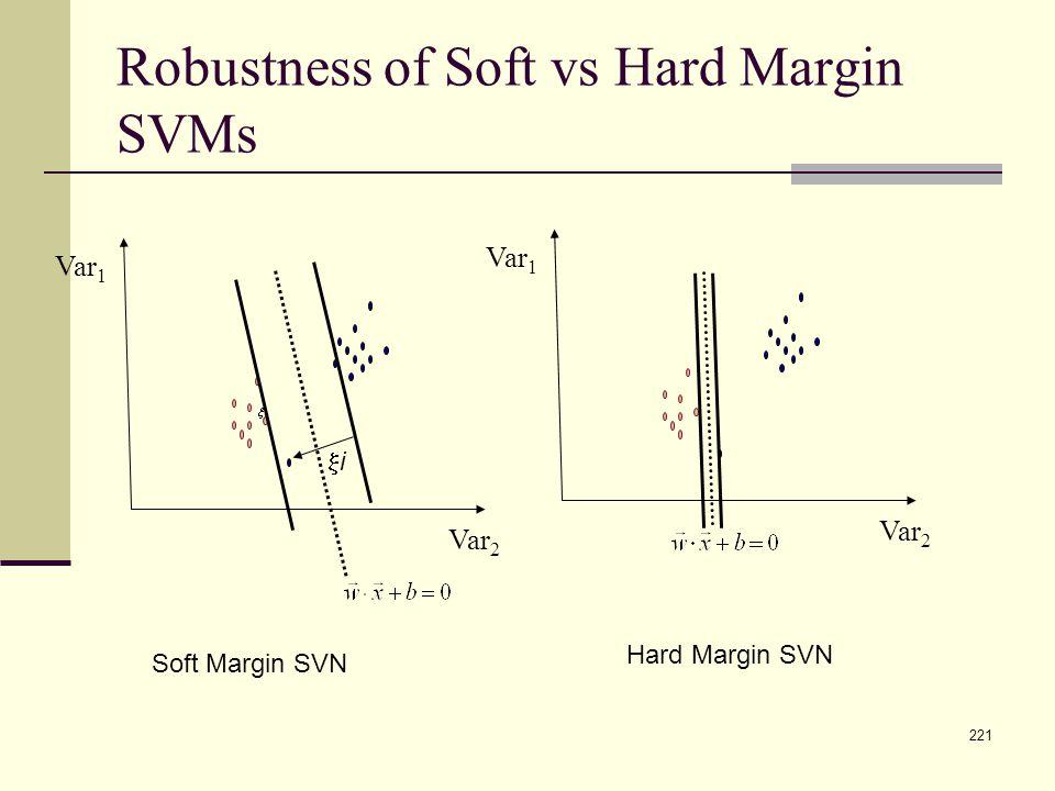 221 Robustness of Soft vs Hard Margin SVMs Var 1 Var 2 ii Var 1 Var 2 Soft Margin SVN Hard Margin SVN