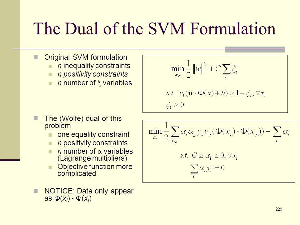 229 The Dual of the SVM Formulation Original SVM formulation n inequality constraints n positivity constraints n number of  variables The (Wolfe) dua