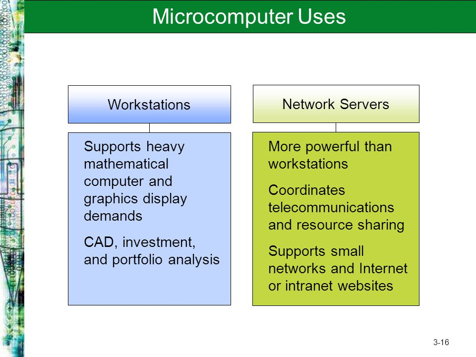 3-16 Microcomputer Uses Workstations Supports heavy mathematical computer and graphics display demands CAD, investment, and portfolio analysis Network