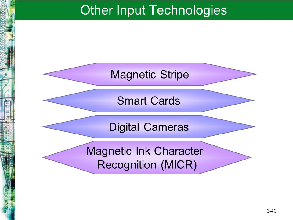3-40 Other Input Technologies Magnetic Stripe Magnetic Ink Character Recognition (MICR) Digital Cameras Smart Cards