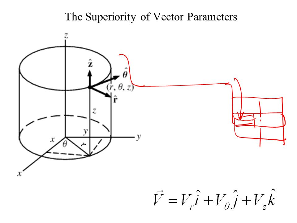 Applications of Euler's Equation Euler equation applies to all kinds of turbomachines. Wind turbines ---- Pumps --- Gas turbines. Axial flow machines